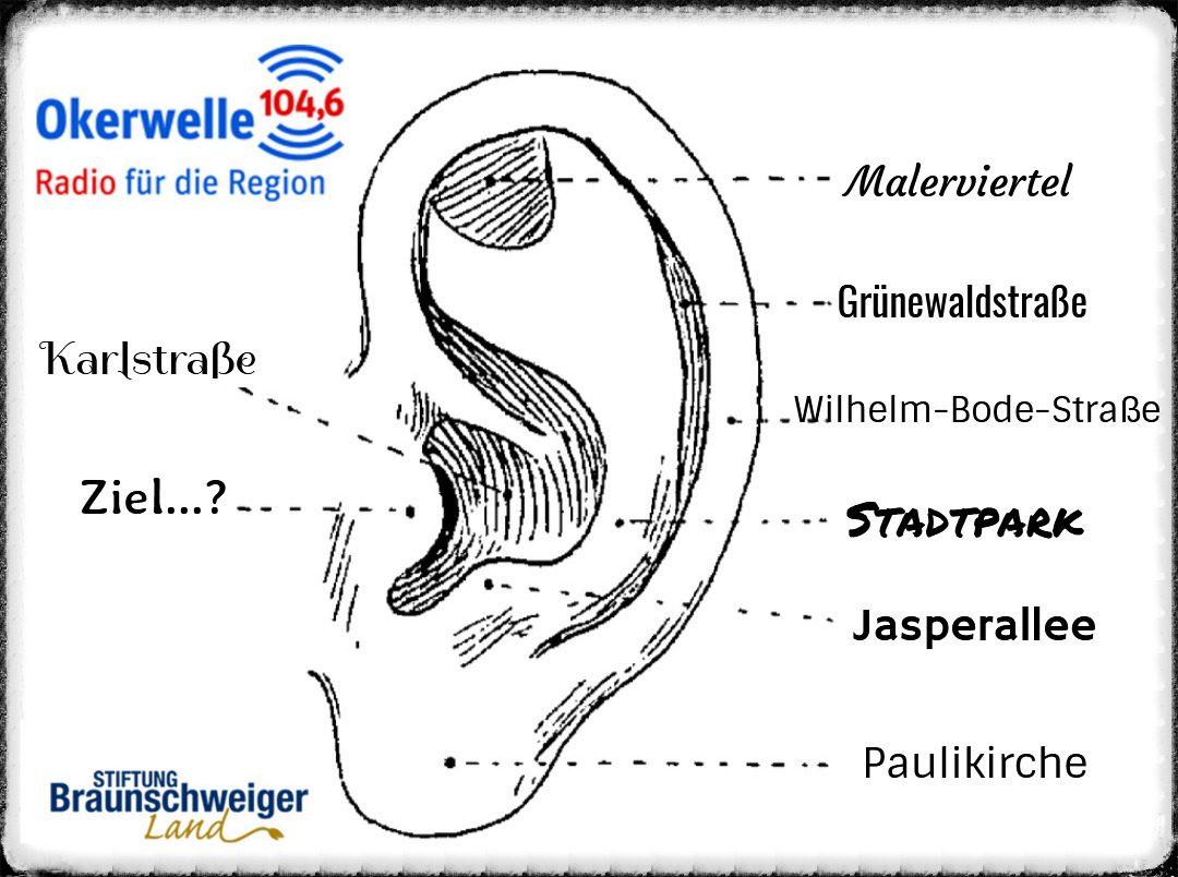 Hör Deine Stadt - (c) Okerwelle (Sonntag)
